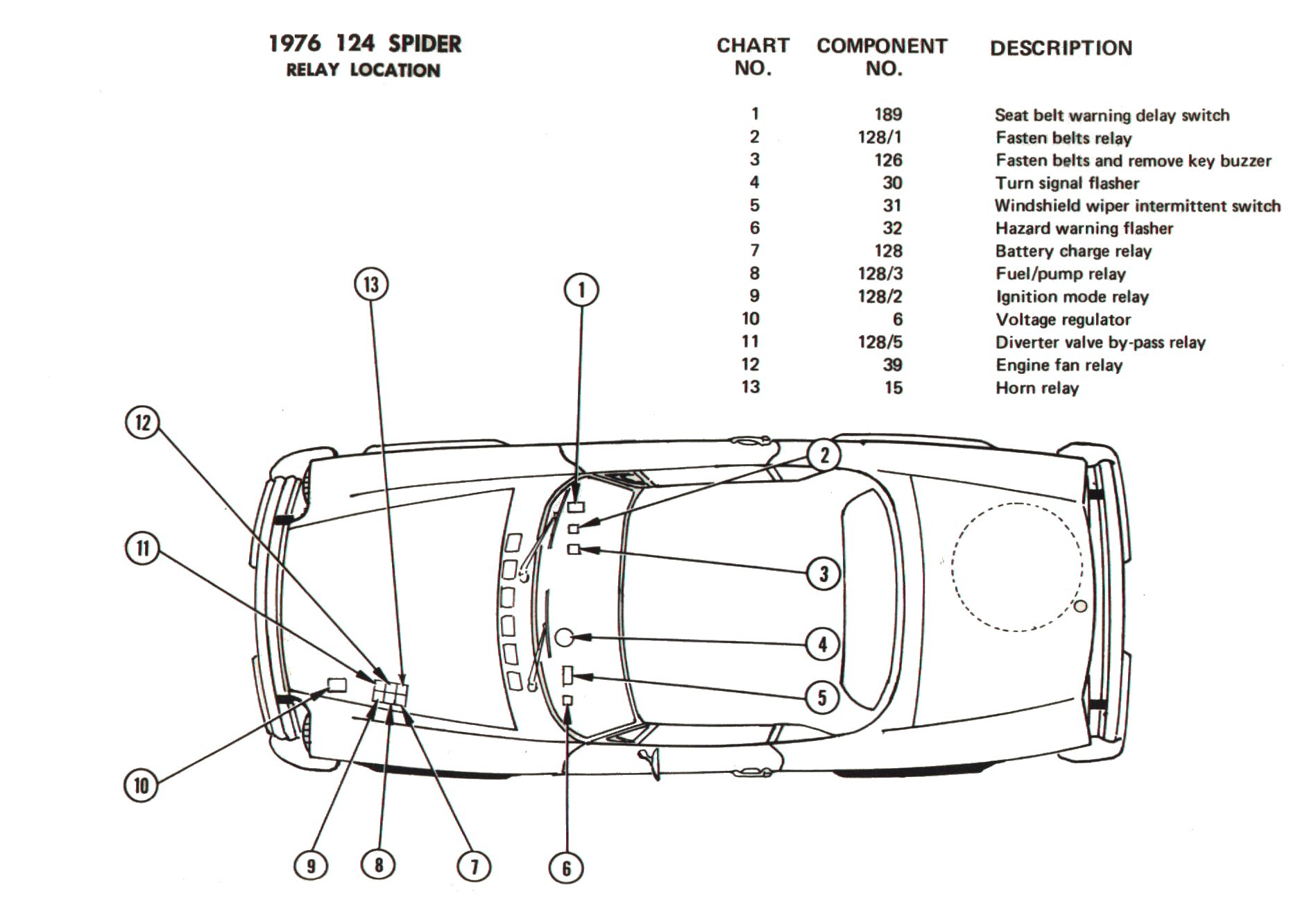0 fiat 124 spider electrical schemes 1977 fiat spider wiring diagram at eliteediting.co