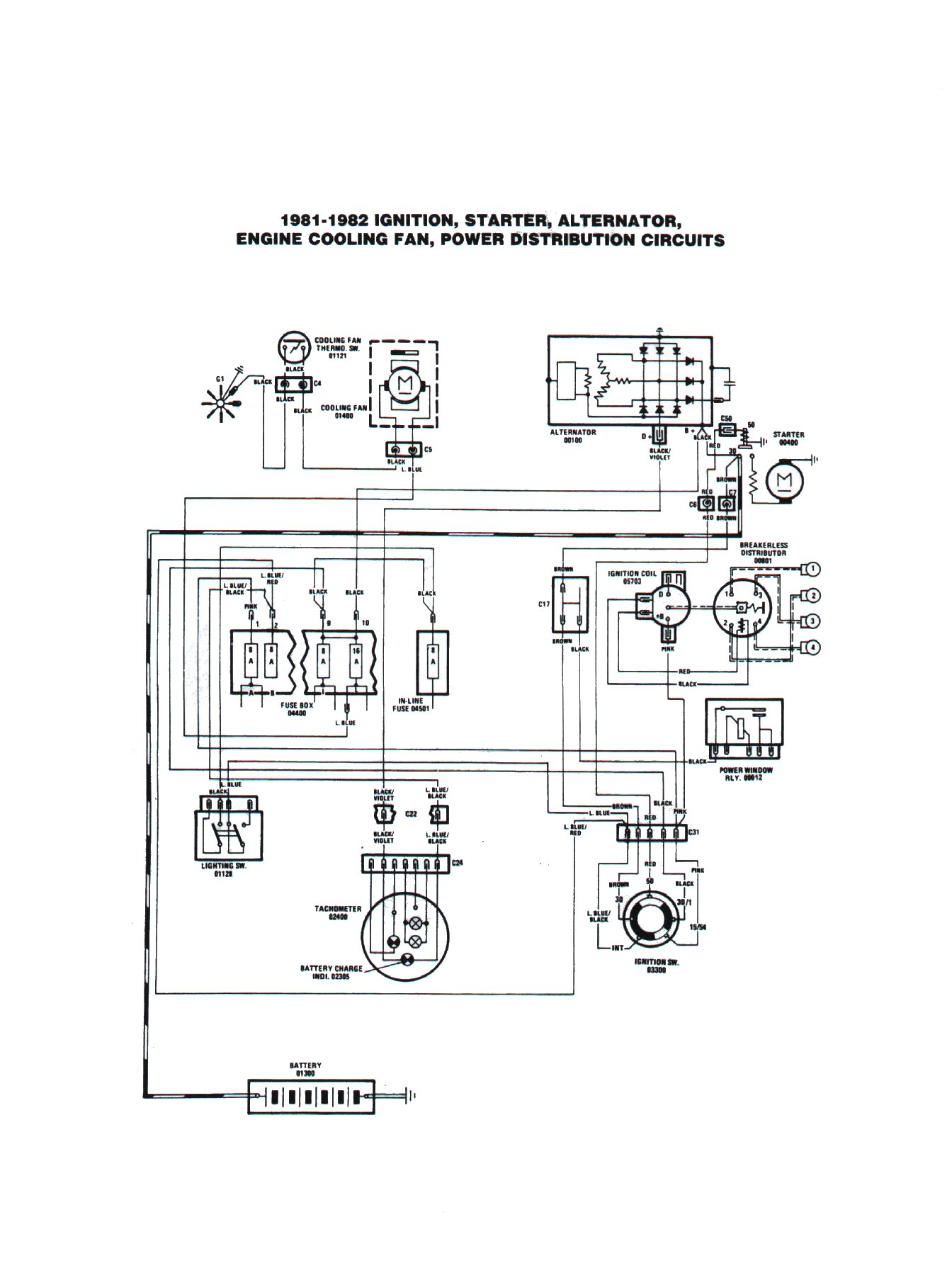 [ original scheme ] (206 kb) fiat spider ignition switch wiring diagram