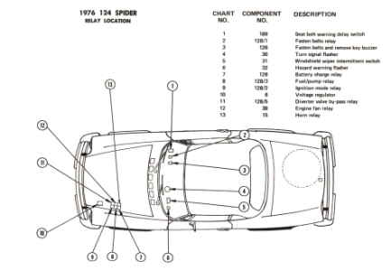 I on Fiat Spider 124 Wiring Diagram