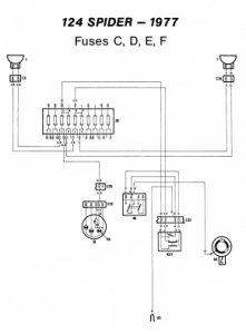 i12 fiat 124 spider electrical schemes 1977 fiat 124 spider fuse box diagram at gsmx.co